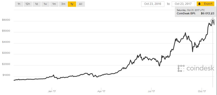 bitcoin-image21